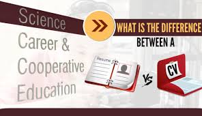Whats The Difference Between Cv And Resume What Is The Difference Between A Resume And A Cv Youtube