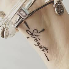 my wrist tattoo the word