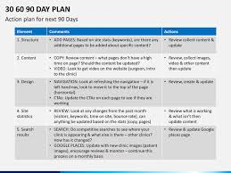27 images of 90 day plan template for new job infovia net