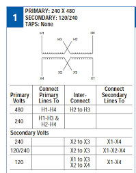 480v to 240 120v transformer wiring diagram 480v transformer