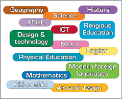 recommended resources for ks3 subjects tide global learning