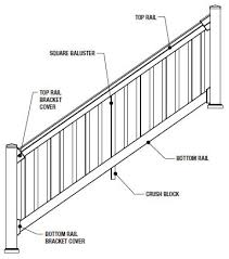 How To Install Banister Tam Rail Stair Rail Installation The Deck Barn