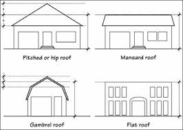 Hip Roof Measurements 19 202 Measurements