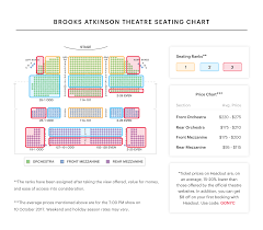 chicago theater floor plan stephen sondheim theatre seating chart best seats pro tips and
