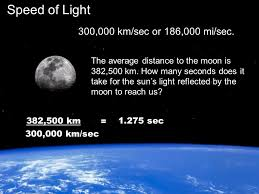 Distances in space or are we there yet miles feet inches