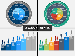 hr strategy template hr plan powerpoint template sketchbubble