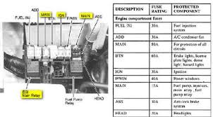 2000 kia sportage engine diagram kia wiring diagram instructions