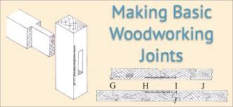 Encyclopedia Wood Joints Pdf by 25 Unique Basic Woodworking Joints Egorlin Com