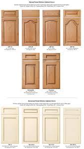 Kitchen Cabinet Codes Doors