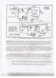 ignition on john deere 112 garden tractors