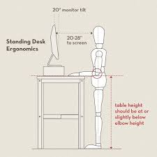 Standing At Your Desk Vs Sitting Science Does Working At A Standing Desk Consume More