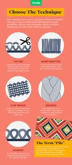 buying rugs how to buy rugs like a grown up huffpost
