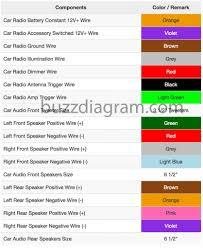 2001 honda odyssey radio wiring diagram best wiring diagram 2017