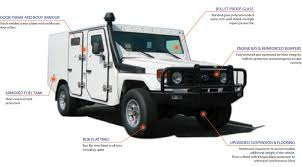 toyota land cruiser armored armored land cruiser 79 bulletproof toyota cit the armored