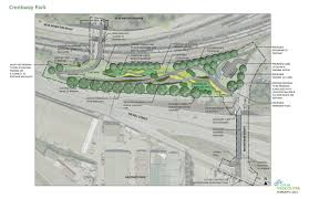 transforming hastings park and the pne city of vancouver