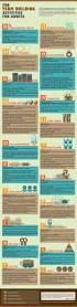 best 25 trust building activities ideas on pinterest team