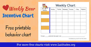 printable homework incentive charts free weekly incentive chart activity bear acn latitudes