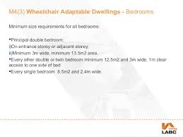 Bedroom Size Requirements Housing Standards Review Building Regulations Perspective