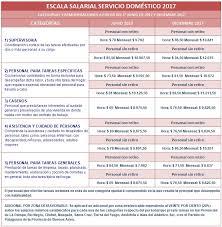 aumento el salario para empleadas domesticas 2016 en uruguay escala salarial servicio doméstico 2017