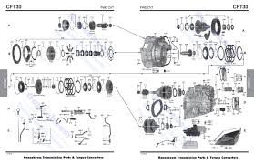 4r75w transmission diagram periodic u0026 diagrams science