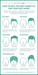men u0027s hairstyles pick a style for your face shape