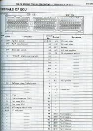 2jzgte wiring harness made easy page 5 clublexus lexus forum