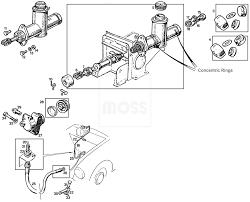 clutch hydraulics mgb