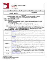 relative density of liquids lesson plans u0026 worksheets