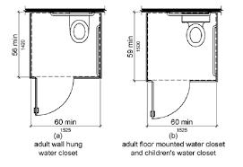 Ada Bathroom Code Requirements Handicap Bathroom Requirements Articlesec Com