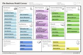 simple business model template a simple business plan to get your out fast capture 2016 06 cmerge