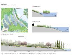 Florida Wetlands Map by 26 Best Landscape Forms And Effects Images On Pinterest
