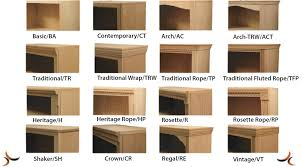 molding types for kitchen cabinetry