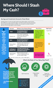Design This Home Level Cheats by Savings And Investment Accounts Cheat Sheet Smart About Money