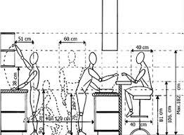 Ergonomic Kitchen Design Kitchen Ergonomics Diy Kitchen Company