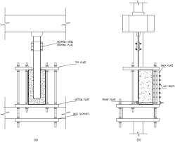 numerical and experimental validation of frp patch anchors used to