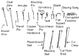 Upholstery Pins Types Of Nails For Interior Design And Decorating Fixtures