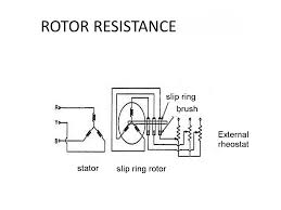 how can control speed of three phase induction motor detailed