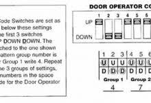 Overhead Door Programming Remote Overhead Door Program Remote Door