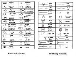 100 floor plan symbols chart how to read a pilot u0027s map