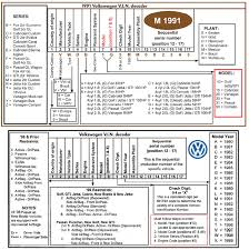 vw immagine number thesamba vanagon view topic how to determine