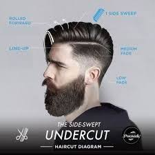 prohibition haircut the 25 best prohibition haircut ideas on pinterest short sides