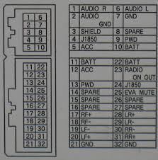 chrysler car radio stereo audio wiring diagram autoradio connector