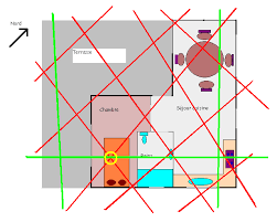orientation lit chambre orientation du lit dans une chambre trendy image intitule feng