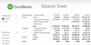 Profit And Loss Balance Sheet Template Power Bi And Quickbooks Finances Made Simple Microsoft