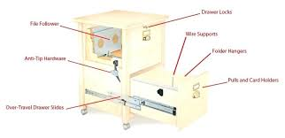 hon file cabinet lock repair the popular hon file cabinet parts for residence remodel