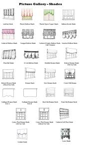 Types Of Home Decorating Styles Home Decor Roman Shade Styles Jpg
