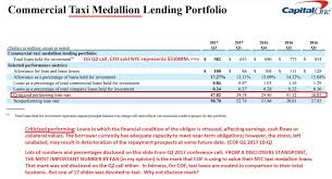 medallion financial over next year could lay