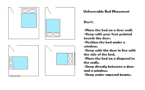 feng shui bedroom bedroom feng shui layout bedroom layout feng shui bedroom layout
