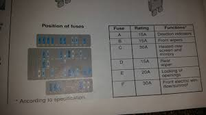 206 gti fuse boxes diagrams wanted