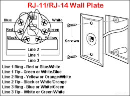 rj 11 rj 14 wall plate at t southeast forum faq dslreports